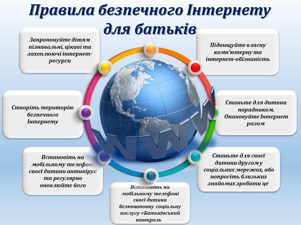 Безпечний інтернет | Ліцей №7 м. Ковеля